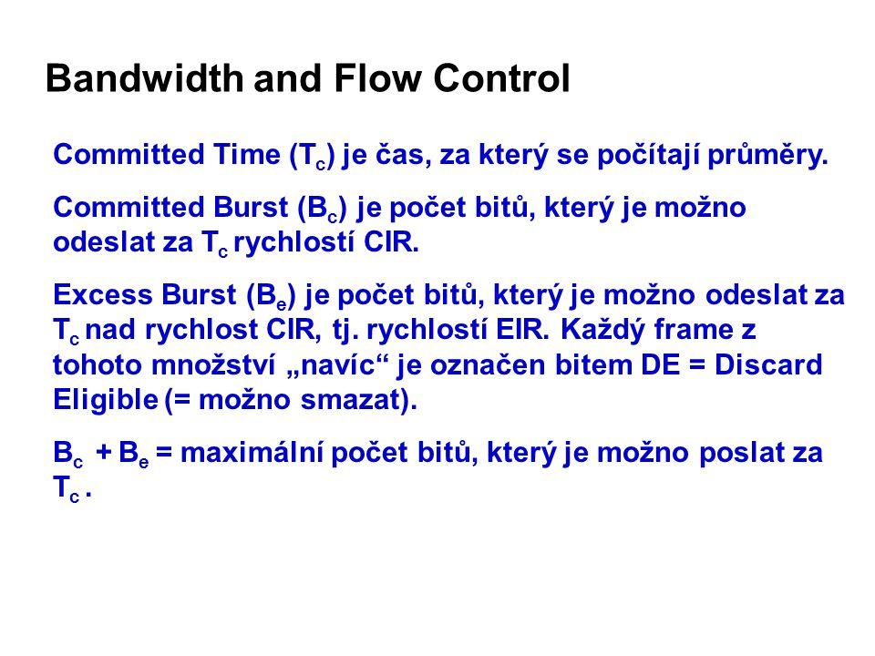 Bandwidth and Flow Control Committed Time (T c ) je čas, za který se počítají průměry.