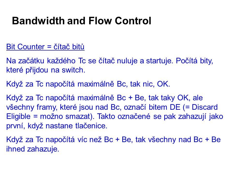 Bandwidth and Flow Control Bit Counter = čítač bitů Na začátku každého Tc se čítač nuluje a startuje.
