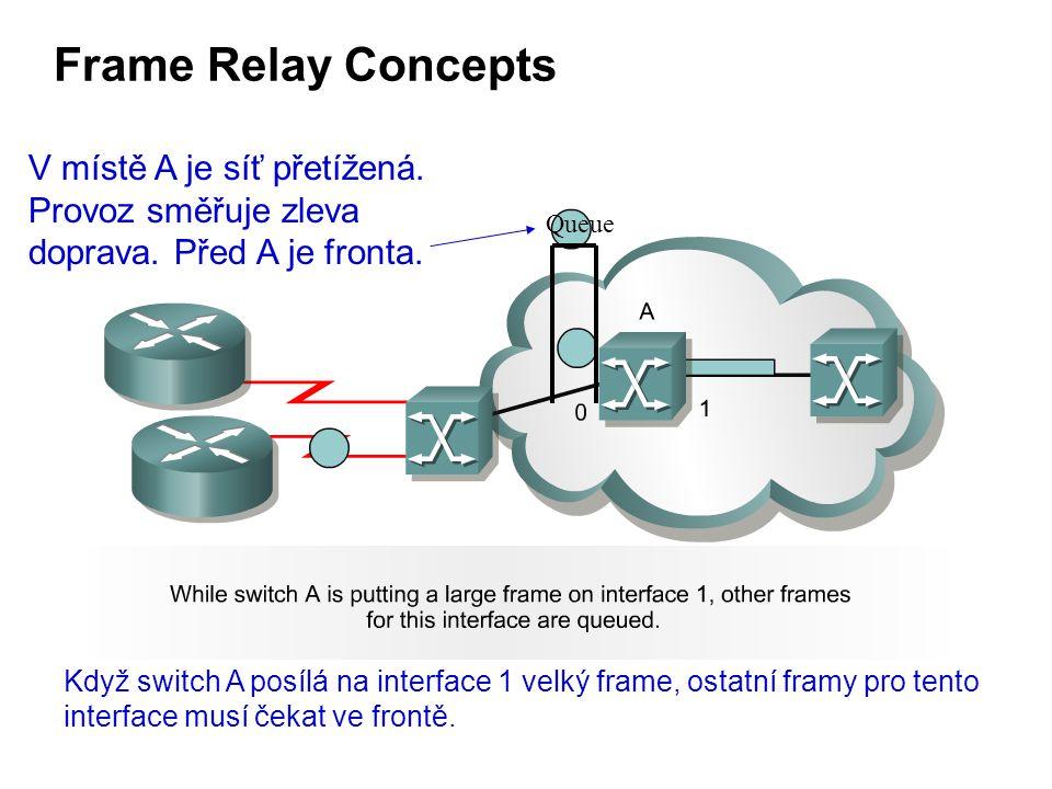 Frame Relay Concepts Queue V místě A je síť přetížená.