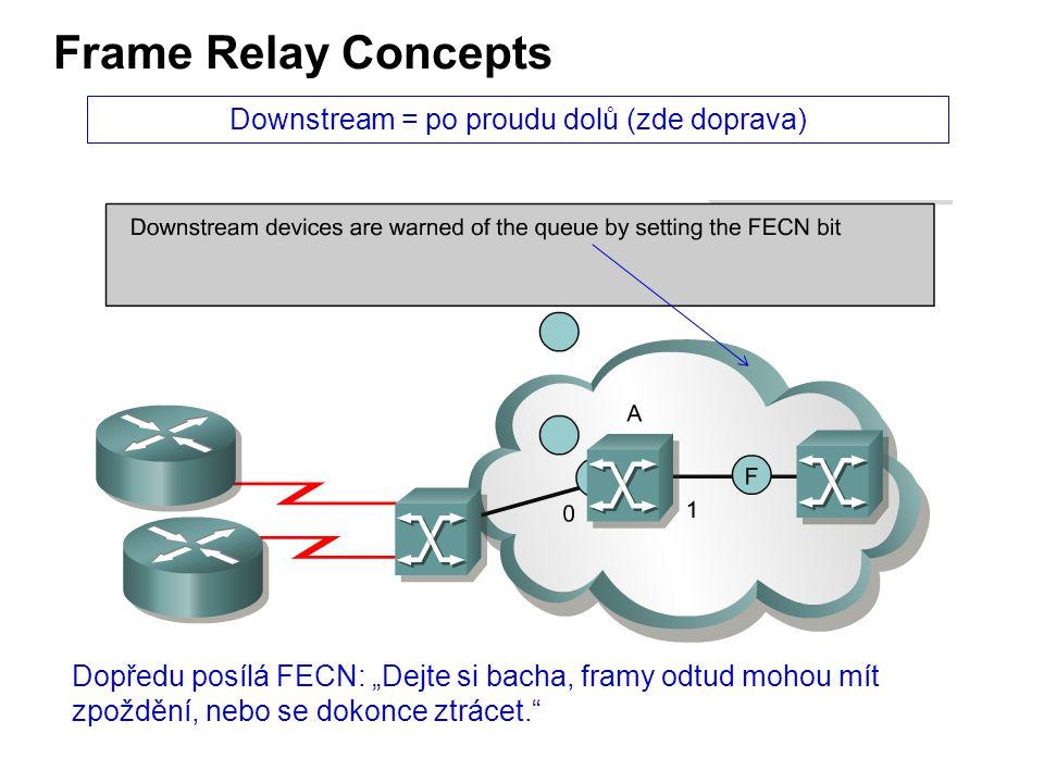 """Frame Relay Concepts Dopředu posílá FECN: """"Může být zpoždění nebo ztráty. Downstream = po proudu dolů (zde doprava) Dopředu posílá FECN: """"Dejte si bacha, framy odtud mohou mít zpoždění, nebo se dokonce ztrácet."""
