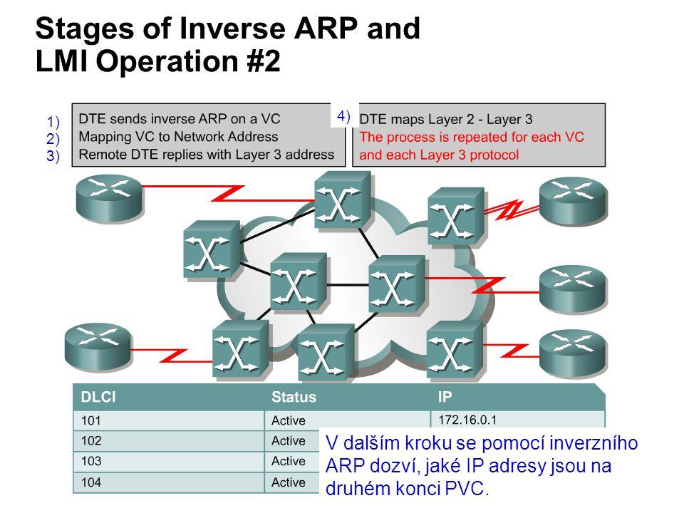 Stages of Inverse ARP and LMI Operation #2 V dalším kroku se pomocí inverzního ARP dozví, jaké IP adresy jsou na druhém konci PVC.