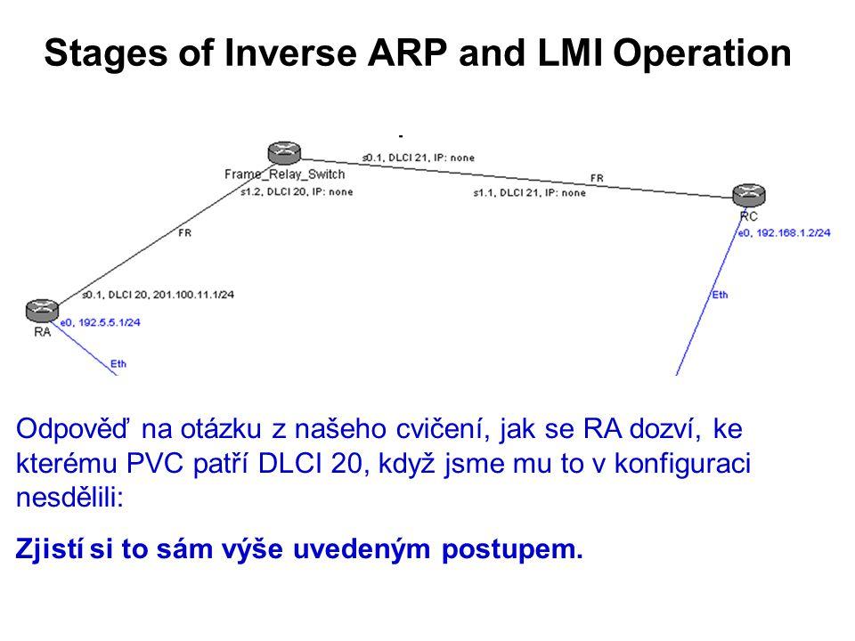 Stages of Inverse ARP and LMI Operation Odpověď na otázku z našeho cvičení, jak se RA dozví, ke kterému PVC patří DLCI 20, když jsme mu to v konfiguraci nesdělili: Zjistí si to sám výše uvedeným postupem.