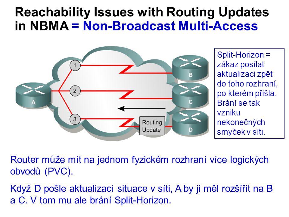 Reachability Issues with Routing Updates in NBMA = Non-Broadcast Multi-Access Router může mít na jednom fyzickém rozhraní více logických obvodů (PVC).