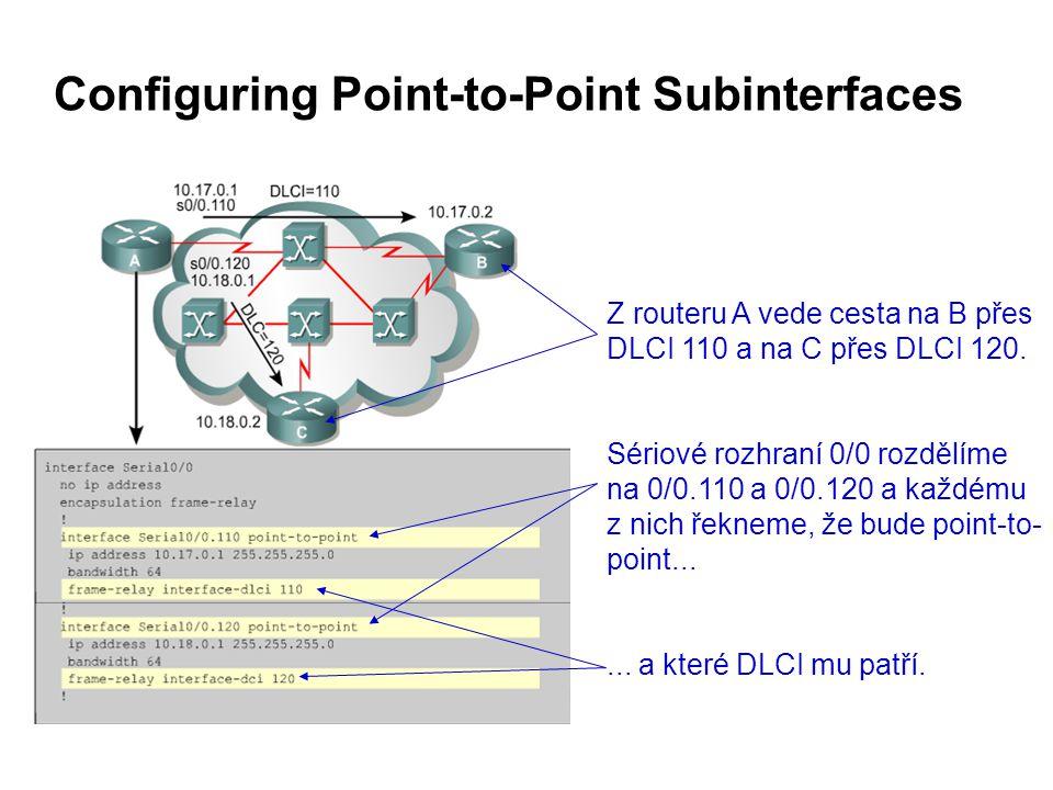 Configuring Point-to-Point Subinterfaces Z routeru A vede cesta na B přes DLCI 110 a na C přes DLCI 120.