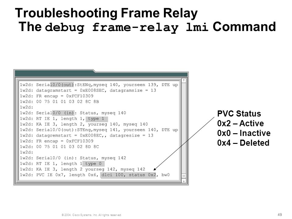 49 © 2004, Cisco Systems, Inc. All rights reserved. Troubleshooting Frame Relay The debug frame-relay lmi Command PVC Status 0x2 – Active 0x0 – Inacti