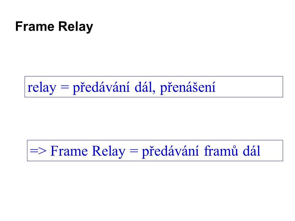 Frame Relay relay = předávání dál, přenášení => Frame Relay = předávání framů dál