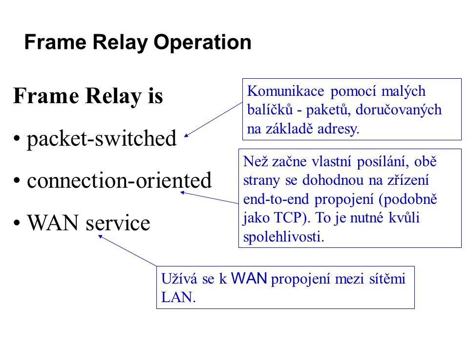 Frame Relay Operation Frame Relay is packet-switched connection-oriented WAN service Komunikace pomocí malých balíčků - paketů, doručovaných na základě adresy.