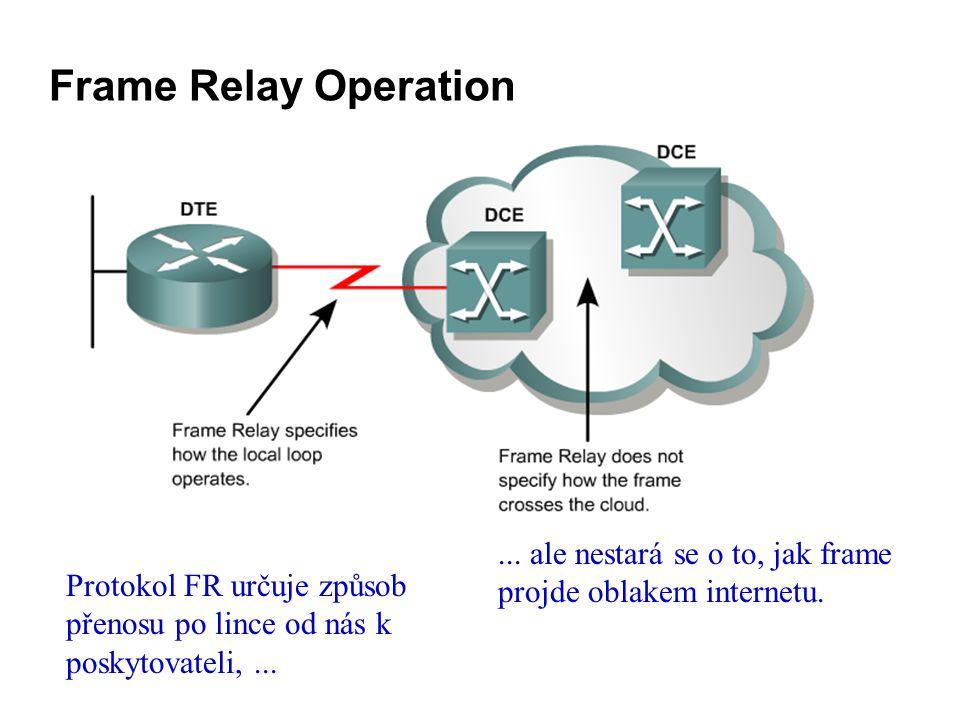 Frame Relay Operation Protokol FR určuje způsob přenosu po lince od nás k poskytovateli,......