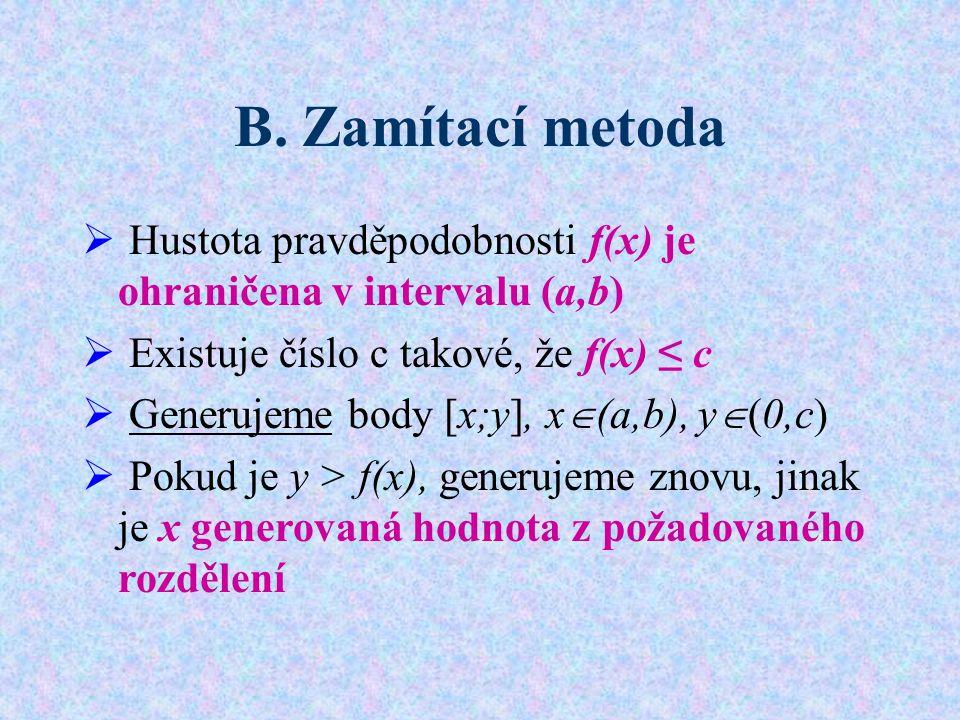 B. Zamítací metoda  Hustota pravděpodobnosti f(x) je ohraničena v intervalu (a,b)  Existuje číslo c takové, že f(x) ≤ c  Generujeme body [x;y], x 