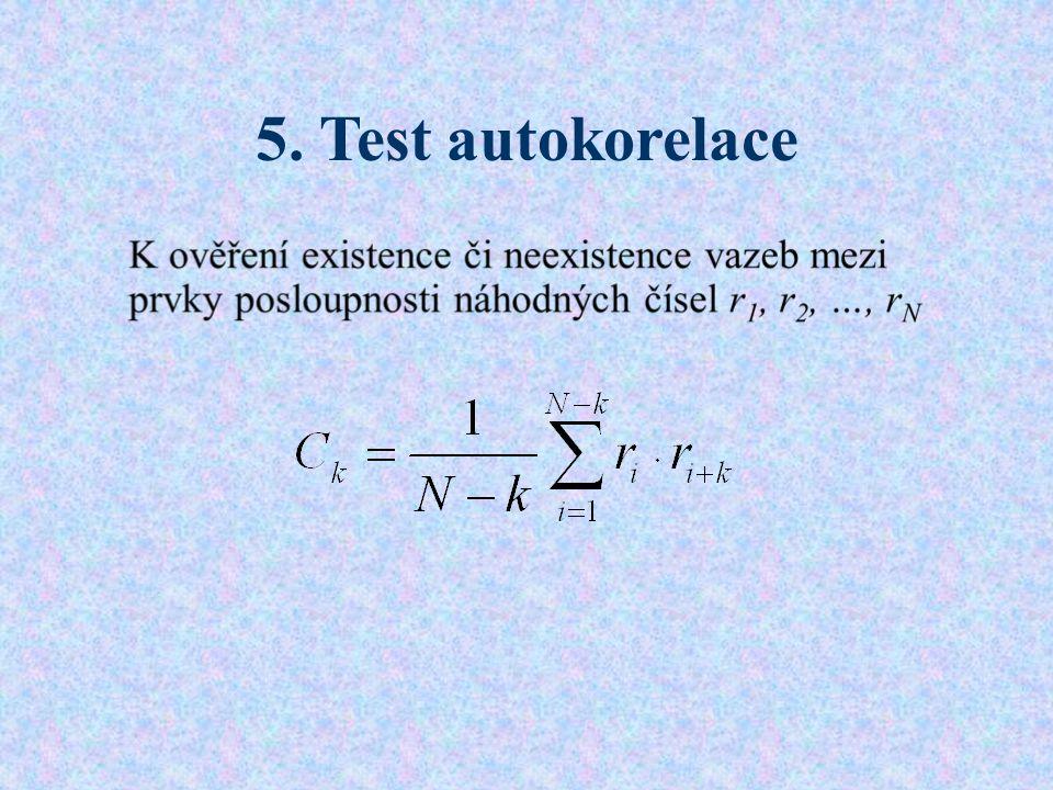 5. Test autokorelace