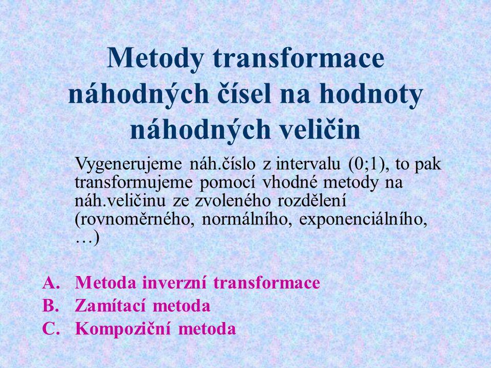 Metody transformace náhodných čísel na hodnoty náhodných veličin Vygenerujeme náh.číslo z intervalu (0;1), to pak transformujeme pomocí vhodné metody