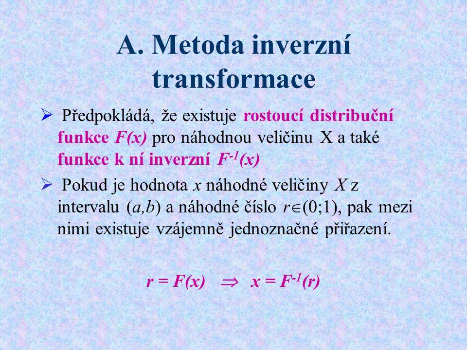 A. Metoda inverzní transformace  Předpokládá, že existuje rostoucí distribuční funkce F(x) pro náhodnou veličinu X a také funkce k ní inverzní F -1 (