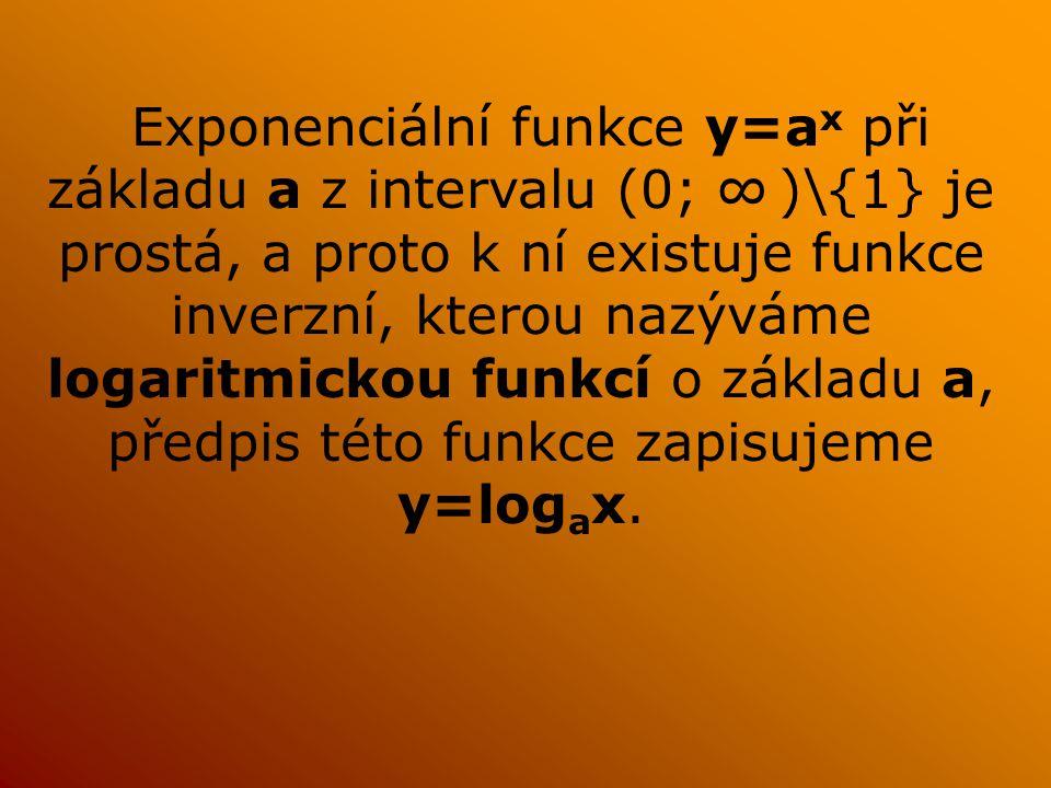 Na obrázku je vykreslena funkce f:y=2 x.