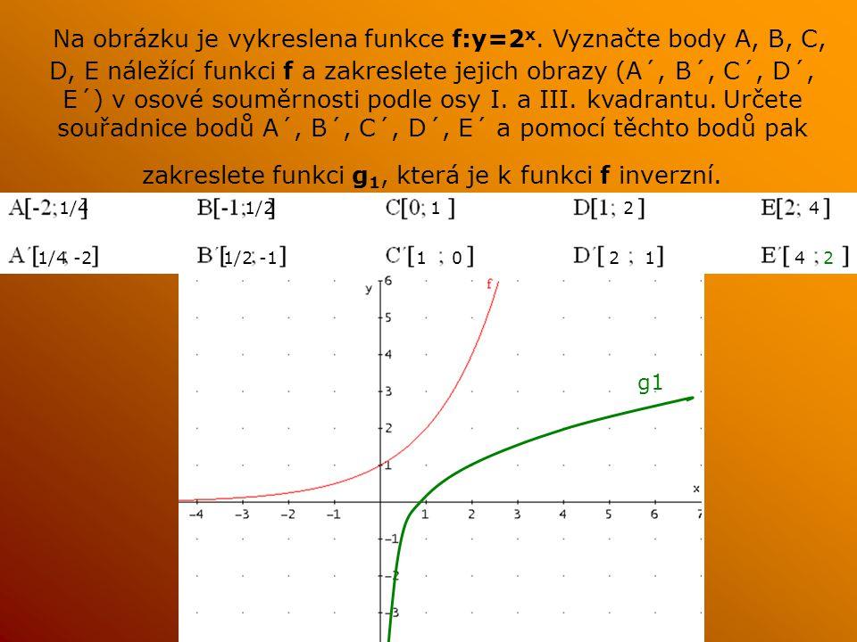 Zapište předpis funkce g 1. y=log 2 x Určete vlastnosti funkce g 1. ???
