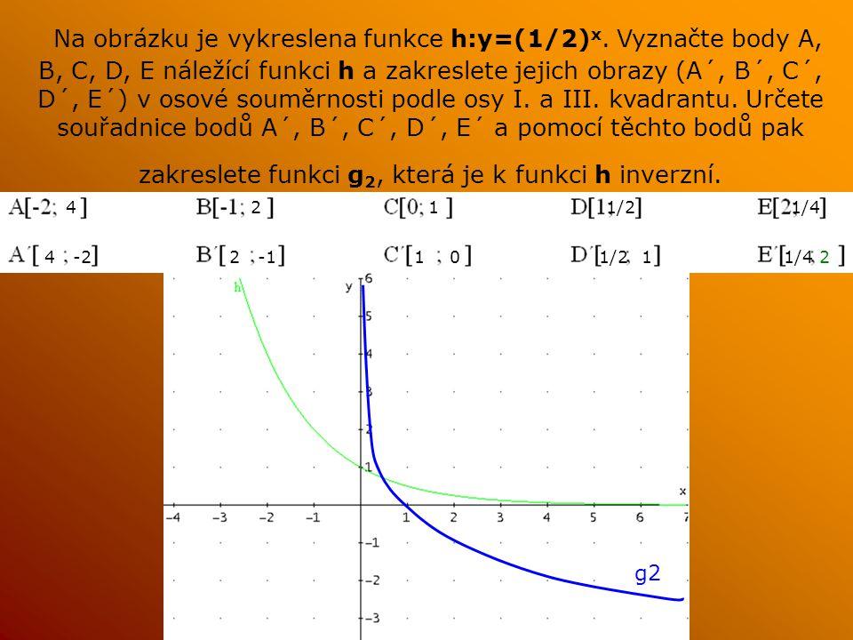 Zapište předpis funkce g 2. y=log 1/2 x Určete vlastnosti funkce g 2. ???