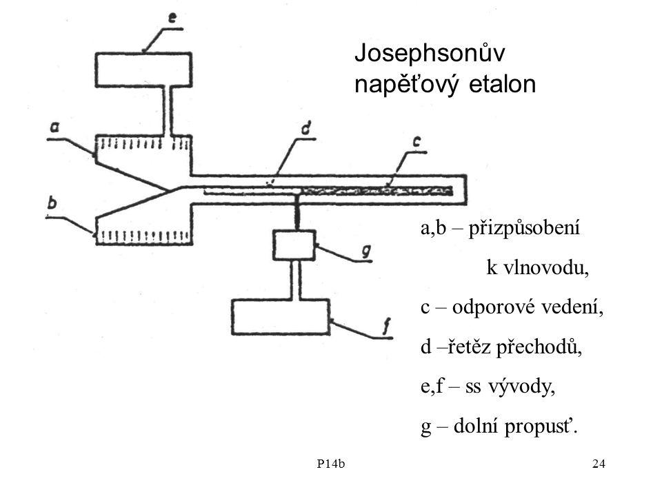 P14b24 Josephsonův napěťový etalon a,b – přizpůsobení k vlnovodu, c – odporové vedení, d –řetěz přechodů, e,f – ss vývody, g – dolní propusť.