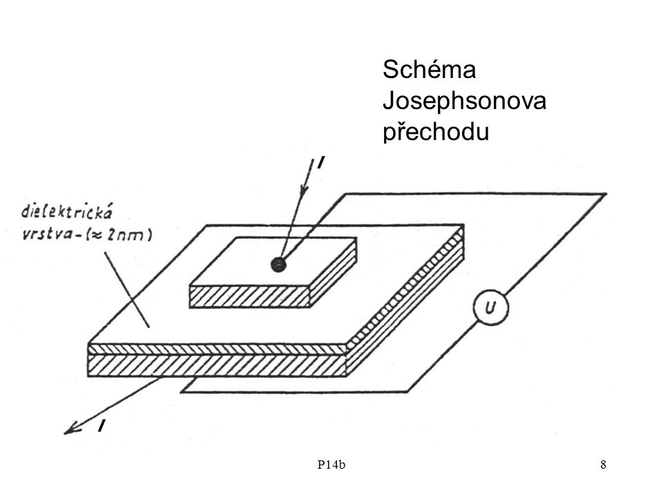 P14b19 Inverzní střídavý Josephsonův jev Tloušťka izolační vrstvičky je kritická, musí být srovnatelná s koherenční délkou.