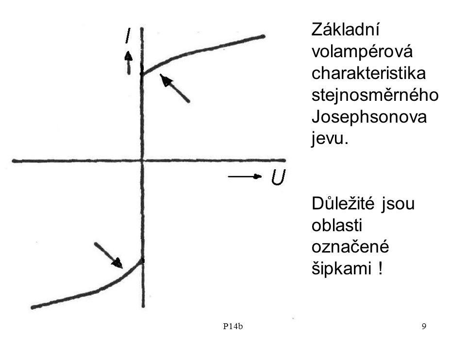 P14b9 Základní volampérová charakteristika stejnosměrného Josephsonova jevu. Důležité jsou oblasti označené šipkami !