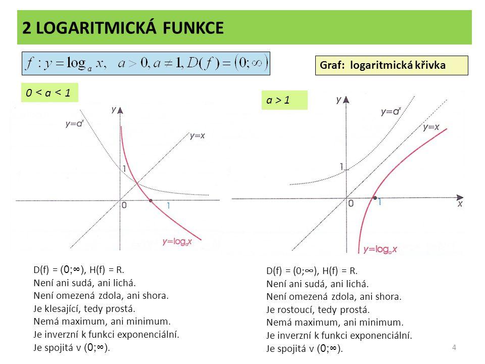 2 LOGARITMICKÁ FUNKCE 4 Graf: logaritmická křivka 0 < a < 1 a > 1 D(f) = (0;∞), H(f) = R. Není ani sudá, ani lichá. Není omezená zdola, ani shora. Je