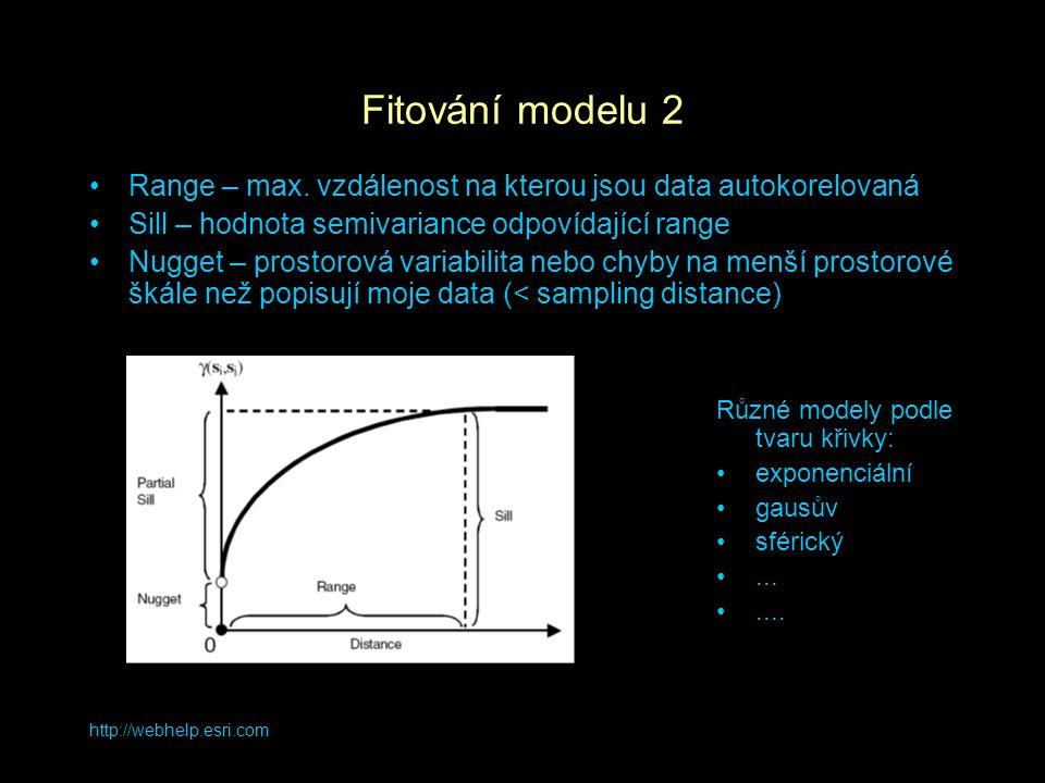 http://webhelp.esri.com Fitování modelu 2 Range – max.