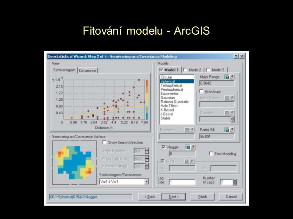 Fitování modelu - ArcGIS