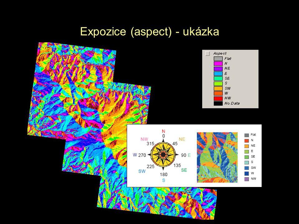 Expozice (aspect) - ukázka