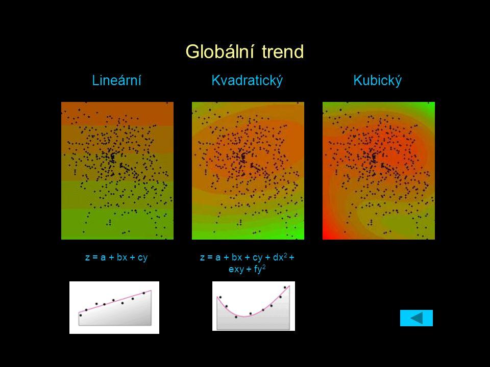 Globální trend LineárníKvadratickýKubický z = a + bx + cyz = a + bx + cy + dx 2 + exy + fy 2