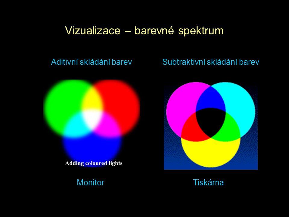 Vizualizace – barevné spektrum Aditivní skládání barevSubtraktivní skládání barev MonitorTiskárna