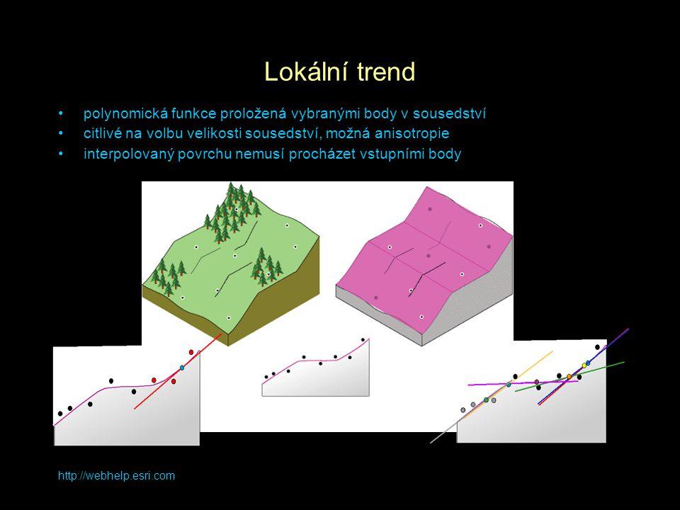 http://webhelp.esri.com Lokální trend polynomická funkce proložená vybranými body v sousedství citlivé na volbu velikosti sousedství, možná anisotropie interpolovaný povrchu nemusí procházet vstupními body