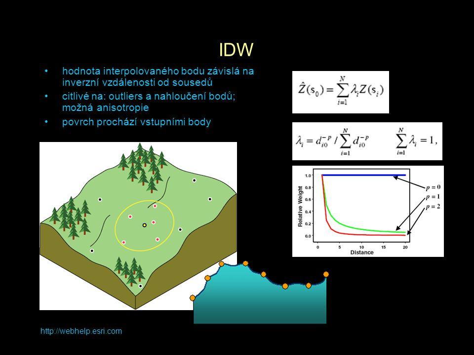 http://webhelp.esri.com IDW hodnota interpolovaného bodu závislá na inverzní vzdálenosti od sousedů citlivé na: outliers a nahloučení bodů; možná anisotropie povrch prochází vstupními body