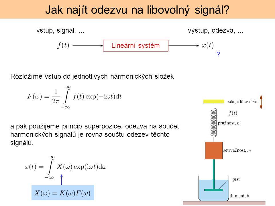 Jak najít odezvu na libovolný signál? Lineární systém vstup, signál,...výstup, odezva,... ? Rozložíme vstup do jednotlivých harmonických složek a pak