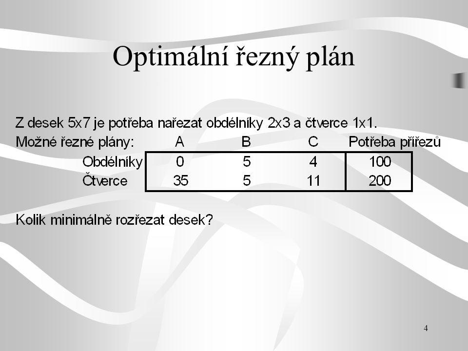 5 Proměnné x 1, x 2, x 3 desky rozřezané podle řezného plánu A, B, C (počet kusů) Omezující podmínky Minimální počet obdélníků (ks) Minimální počet čtverců (ks) Účelová funkce Celkový počet rozřezaných desek  MIN (ks)