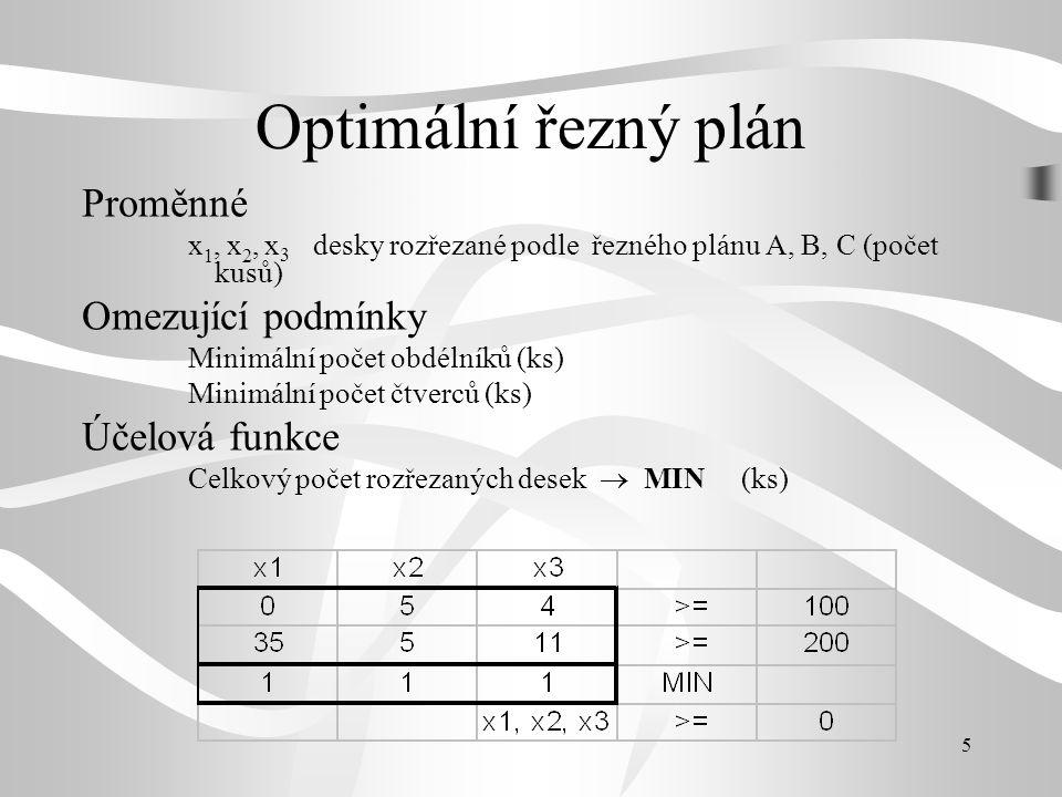 6 Simplexový algoritmus Podmínky algoritmu: –b  0 –= –kanonická báze Simplexová tabulka Test optimality Test přípustnosti Nové bázické řešení - JEM