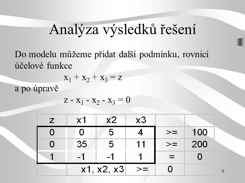 20 Přepočet pravých stran Řešení soustavy lineárních rovnic pomocí JEM –Ax = b –báze B –x = B -1 Ax = B -1 b Parametrizovaný vektor pravých stran –b + µ bude přepočítán B -1 (b + µ)