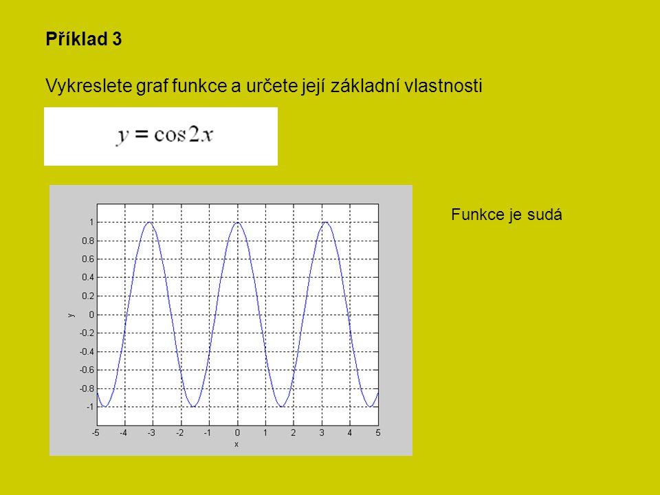 Příklad 3 Vykreslete graf funkce a určete její základní vlastnosti Funkce je sudá