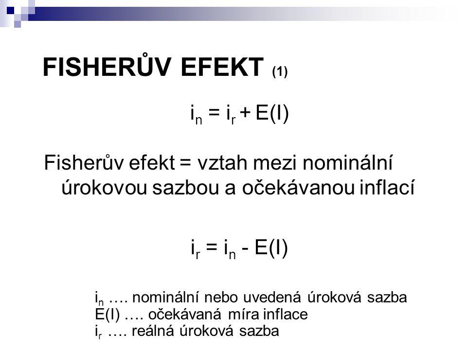 FISHERŮV EFEKT (1) i n = i r + E(I) Fisherův efekt = vztah mezi nominální úrokovou sazbou a očekávanou inflací i r = i n - E(I) i n …. nominální nebo