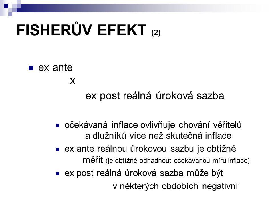 FISHERŮV EFEKT (2) ex ante x ex post reálná úroková sazba očekávaná inflace ovlivňuje chování věřitelů a dlužníků více než skutečná inflace ex ante re