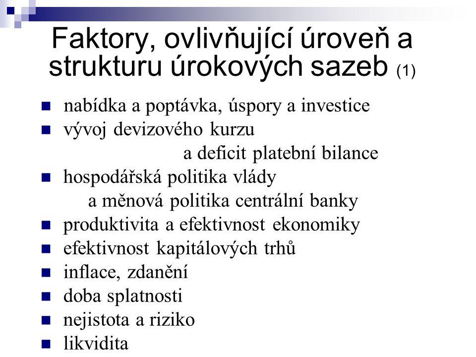 Faktory, ovlivňující úroveň a strukturu úrokových sazeb (1) nabídka a poptávka, úspory a investice vývoj devizového kurzu a deficit platební bilance h