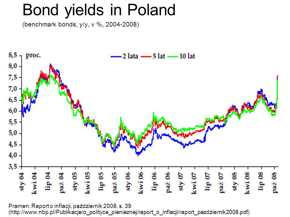 Bond yields in Poland (benchmark bonds, y/y, v %, 2004-2008) Pramen: Raport o inflacji, październik 2008, s. 39 (http://www.nbp.pl/Publikacje/o_polity