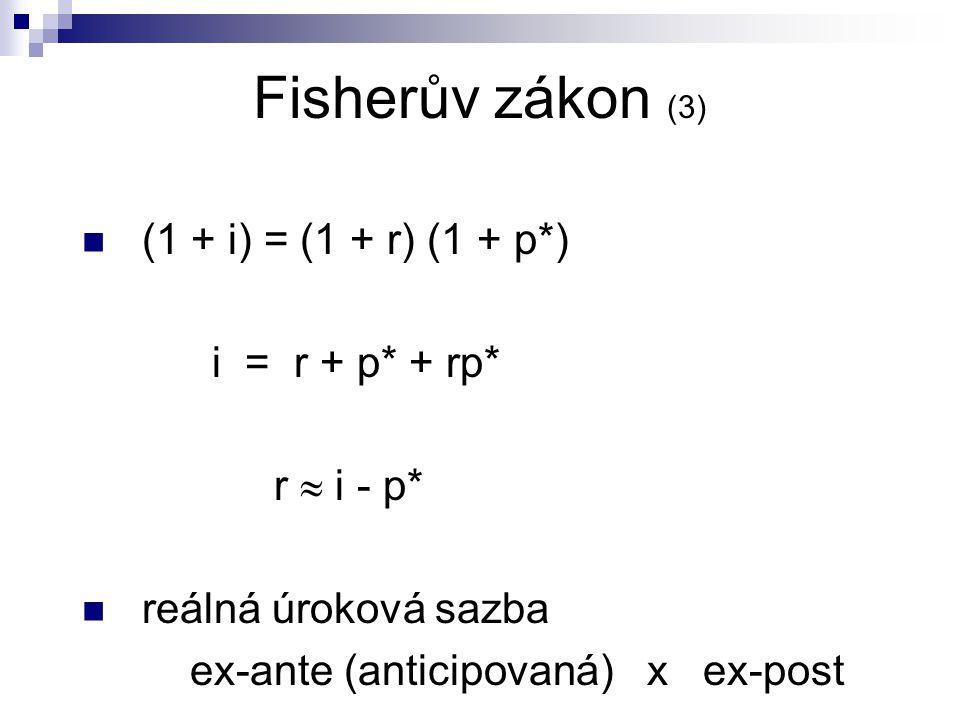 Fisherův zákon (3) (1 + i) = (1 + r) (1 + p*) i = r + p* + rp* r  i - p* reálná úroková sazba ex-ante (anticipovaná) x ex-post