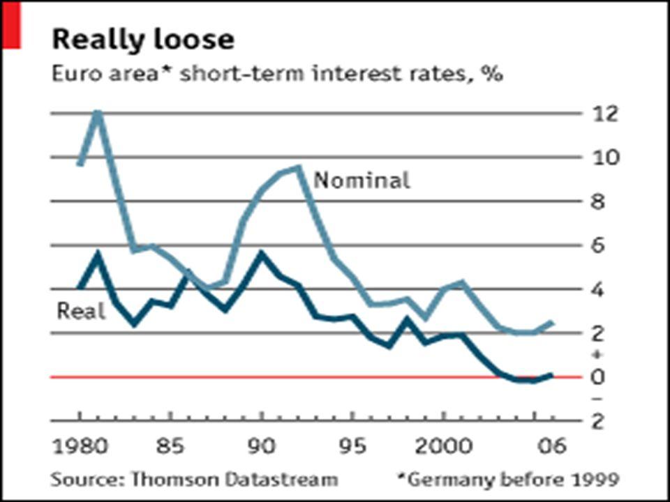FISHERŮV EFEKT (1) i n = i r + E(I) Fisherův efekt = vztah mezi nominální úrokovou sazbou a očekávanou inflací i r = i n - E(I) i n ….
