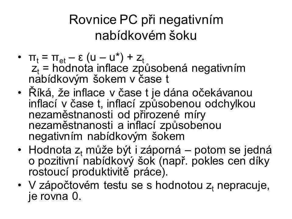 Rovnice PC při negativním nabídkovém šoku π t = π et – ε (u – u*) + z t z t = hodnota inflace způsobená negativním nabídkovým šokem v čase t Říká, že