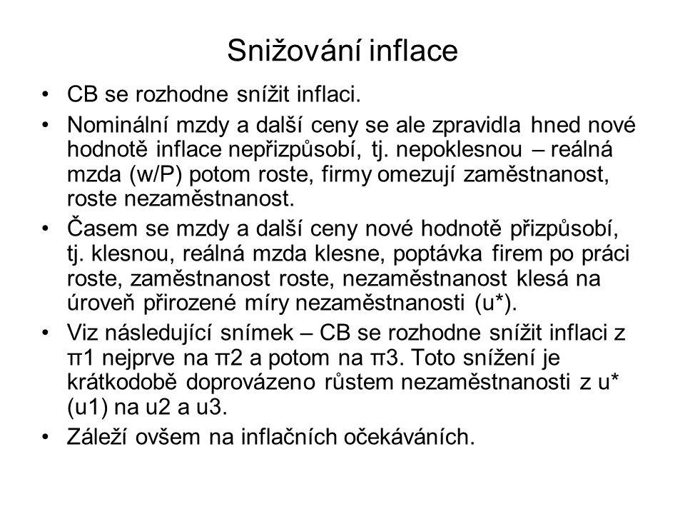 Snižování inflace CB se rozhodne snížit inflaci. Nominální mzdy a další ceny se ale zpravidla hned nové hodnotě inflace nepřizpůsobí, tj. nepoklesnou