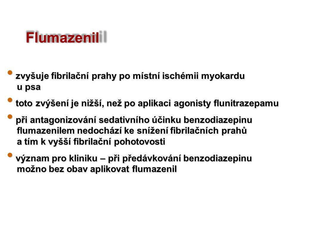 Flumazenil zvyšuje fibrilační prahy po místní ischémii myokardu zvyšuje fibrilační prahy po místní ischémii myokardu u psa u psa toto zvýšení je nižší, než po aplikaci agonisty flunitrazepamu toto zvýšení je nižší, než po aplikaci agonisty flunitrazepamu při antagonizování sedativního účinku benzodiazepinu při antagonizování sedativního účinku benzodiazepinu flumazenilem nedochází ke snížení fibrilačních prahů flumazenilem nedochází ke snížení fibrilačních prahů a tím k vyšší fibrilační pohotovosti a tím k vyšší fibrilační pohotovosti význam pro kliniku – při předávkování benzodiazepinu význam pro kliniku – při předávkování benzodiazepinu možno bez obav aplikovat flumazenil možno bez obav aplikovat flumazenil