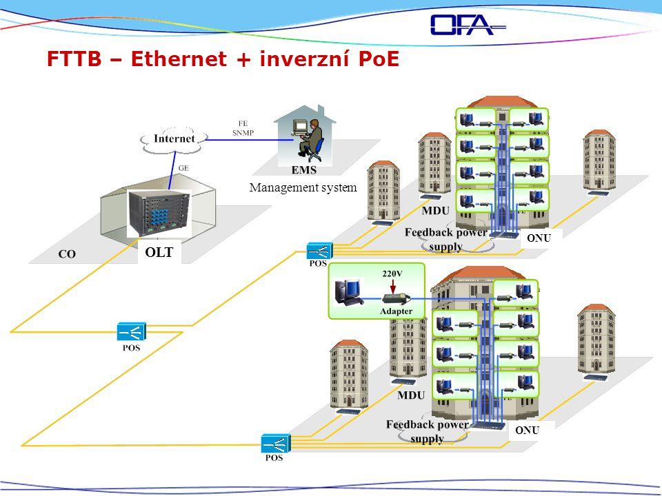 FTTB – Ethernet + inverzní PoE Management system OLT ONU