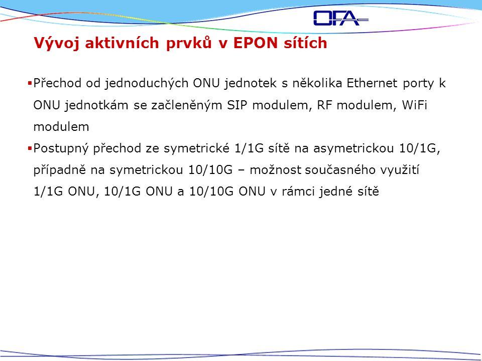Vývoj aktivních prvků v EPON sítích  Přechod od jednoduchých ONU jednotek s několika Ethernet porty k ONU jednotkám se začleněným SIP modulem, RF modulem, WiFi modulem  Postupný přechod ze symetrické 1/1G sítě na asymetrickou 10/1G, případně na symetrickou 10/10G – možnost současného využití 1/1G ONU, 10/1G ONU a 10/10G ONU v rámci jedné sítě