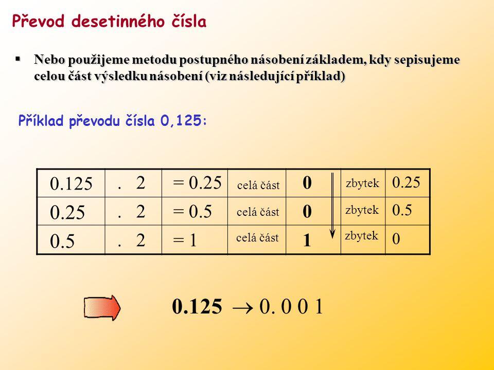 0.125  0. 0 0 1 Převod desetinného čísla  Můžeme využít postupu naznačeného na předchozím obrázku (pomocí postupného odečítání) Příklad převodu čísl