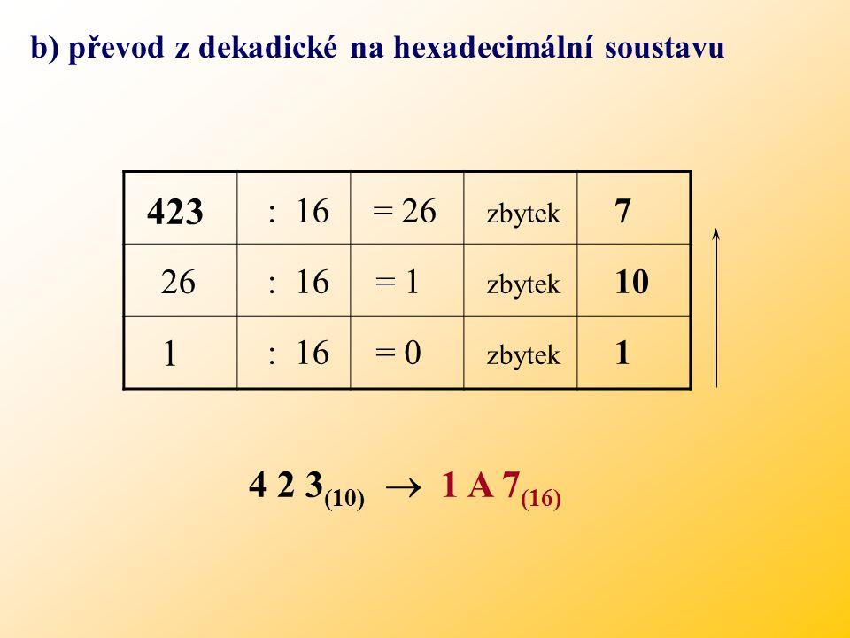 Základem této soustavy je číslo 16. Možné zbytky po dělení (0, 1, 2, 3, 4, 5, 6, 7, 8, 9, 10=A, 11=B, 12=C, 13=D, 14=E, 15=F) Operace v šestnáctkové s