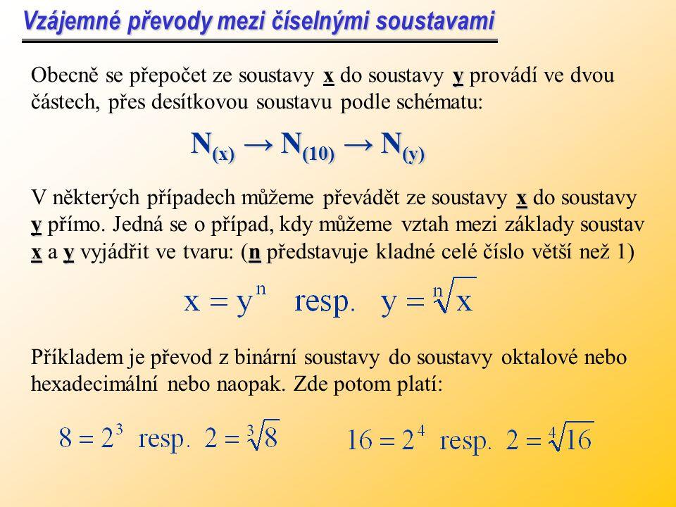 Odečítání v hexadecimální soustavě Příklad: Zjistěte rozdíl čísel v hexadecimální soustavě: (C6) 16 - (A3) 16 Řešení: (23) 16