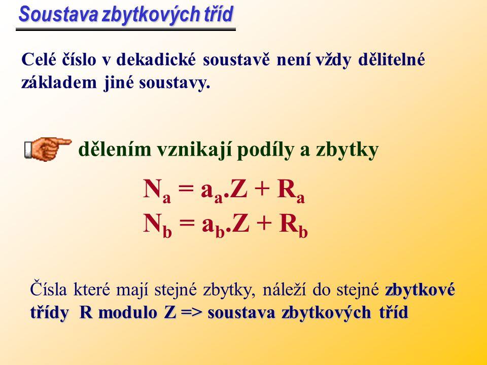 Jsou to soustavy, které nelze vyjádřit mnohočlenem: Nepoziční číselná soustava je způsob reprezentace čísel, ve kterém není hodnota číslice dána jejím